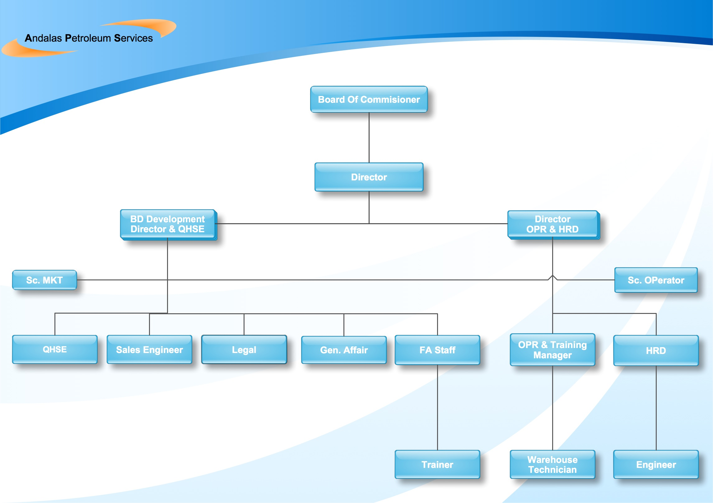 Natural Gas Industry Diagram Natural Get Free Image